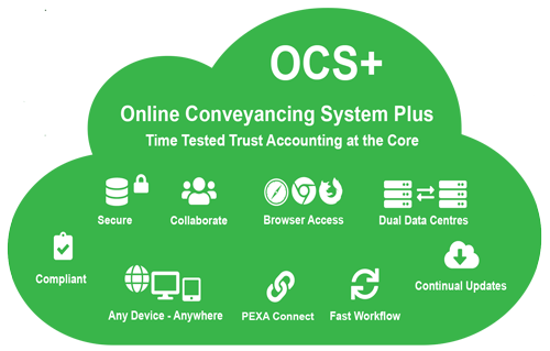 OCS+ Online Conveyancing Software Plus